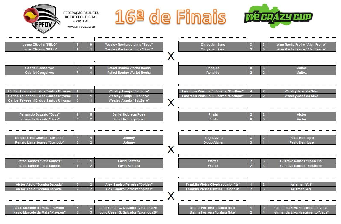 Tabela 16ª FINAIS